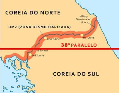 Zona Desmilitarizada (DMZ)